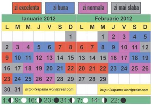 solunar-ianuarie-februarie-2012