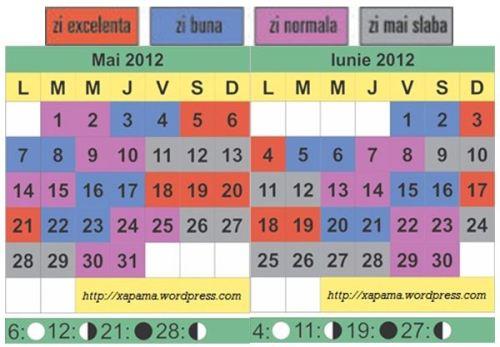 solunar-mai-iunie-2012
