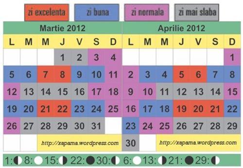 solunar-martie-aprilie-2012